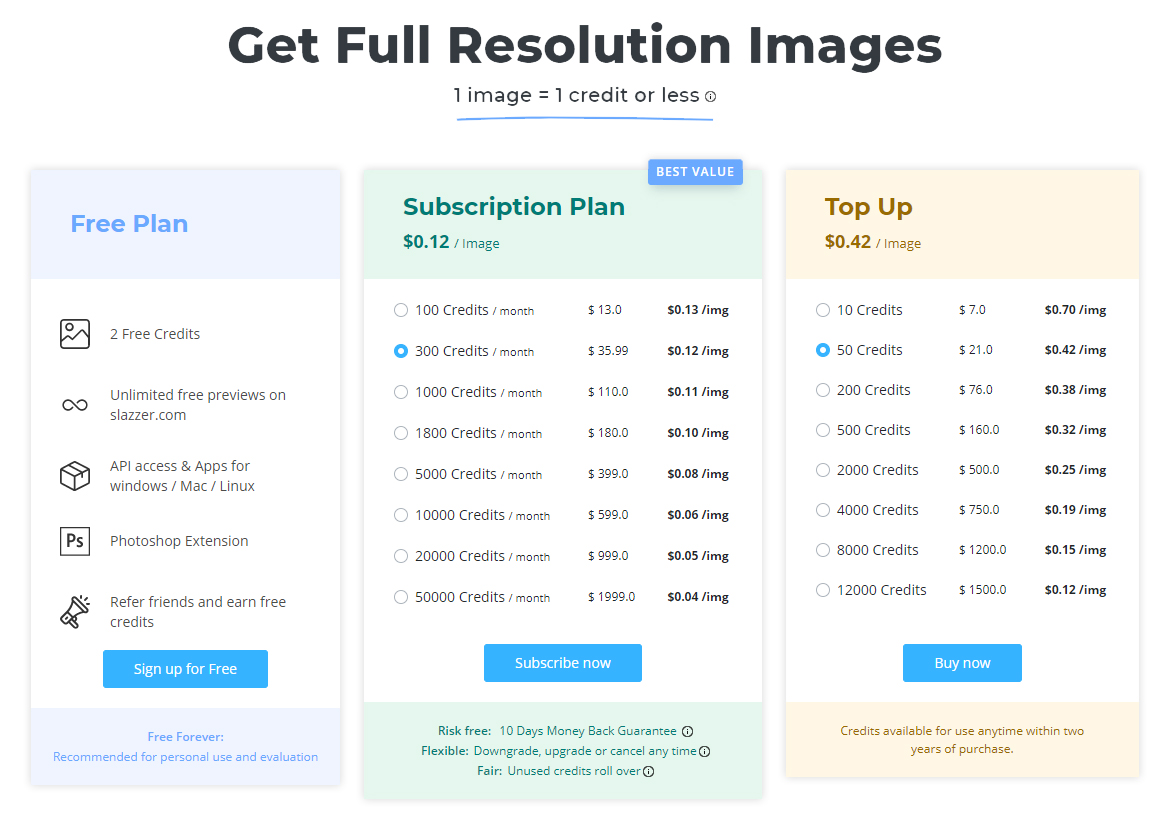 slazzer-subscription-top-up-plans