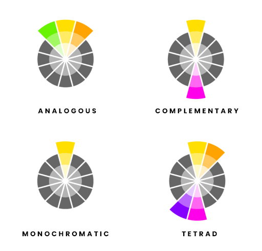 color grading photography